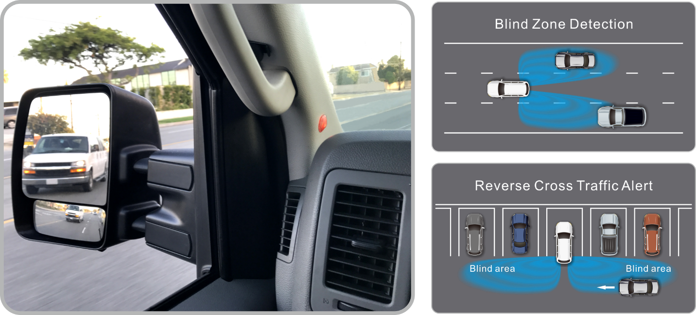 RADAR Blind Spot Object Detection System (2 sensors) includes LED display & buzzer. GPS antenna included for speed detection.
